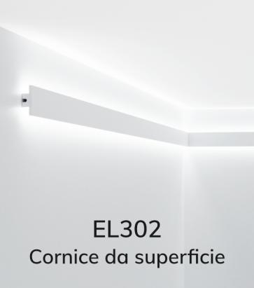 Cornice per LED da Superficie ELENI LIGHTING EL302 LARGE - Veletta a Doppio Taglio di Luce Diffusa in Superficie a Parete